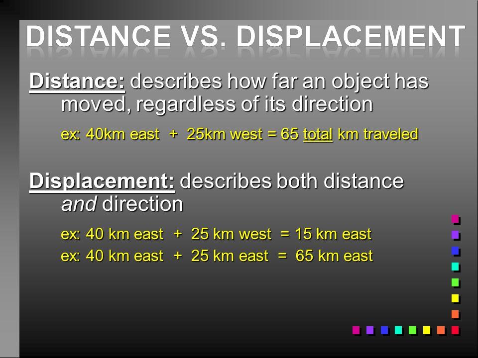 Distance vs. Displacement