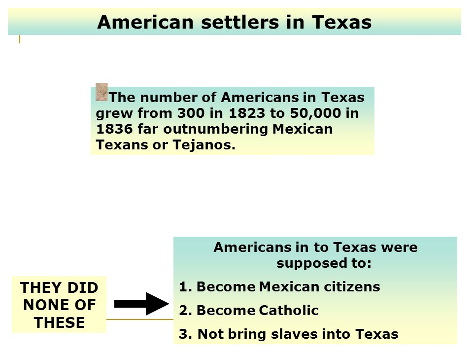 American settlers in Texas Americans in to Texas were supposed to: