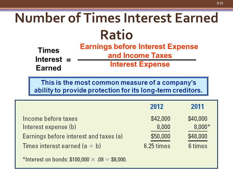 costco times interest earned ratio Interest coverage ratio data for target: industry ranking, historical trend, and competitor comparison.