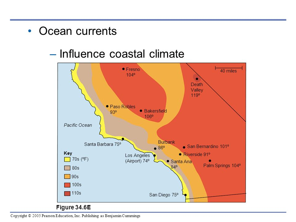 Influence coastal climate