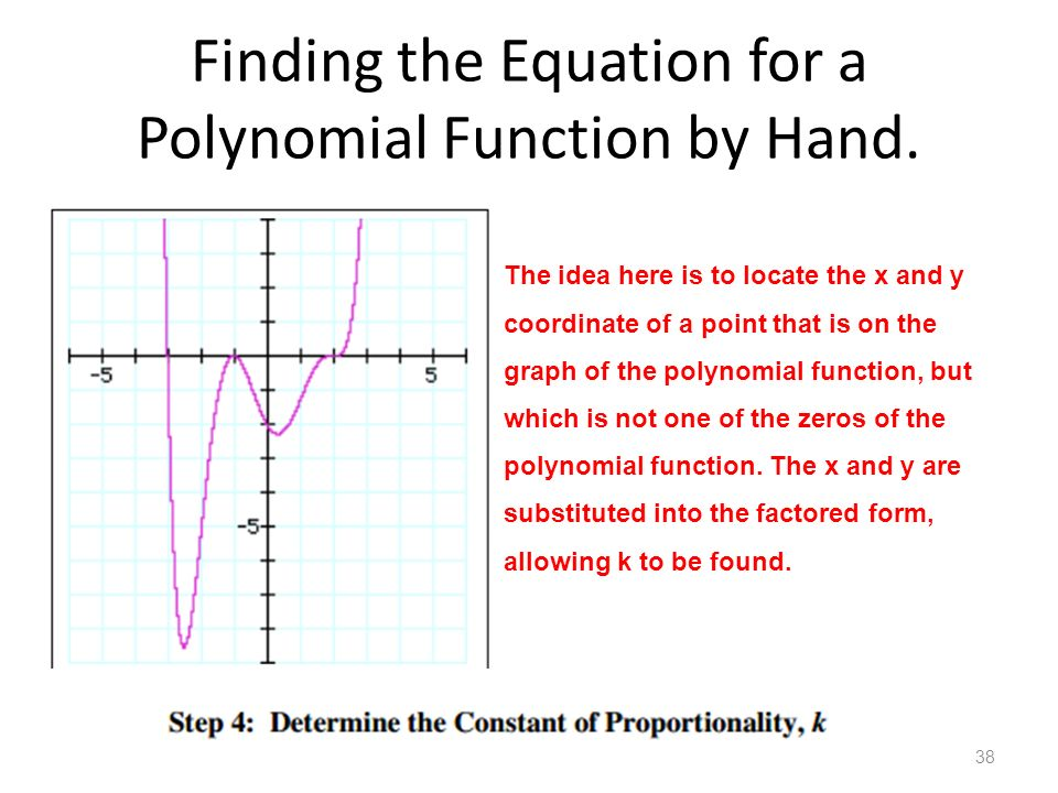how to write an equation for a polynomial graph