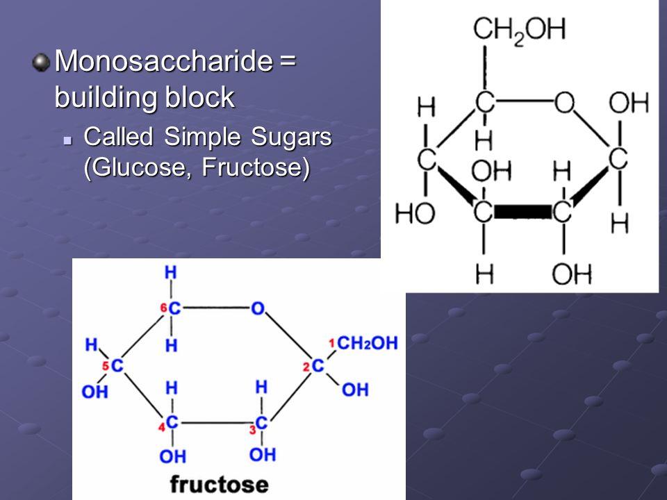 Monosaccharide = building block