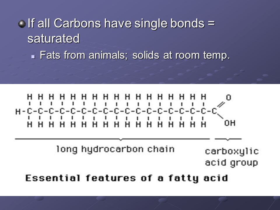 If all Carbons have single bonds = saturated