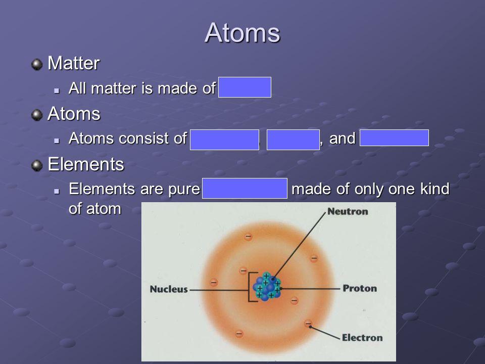 Atoms Matter Atoms Elements All matter is made of atoms
