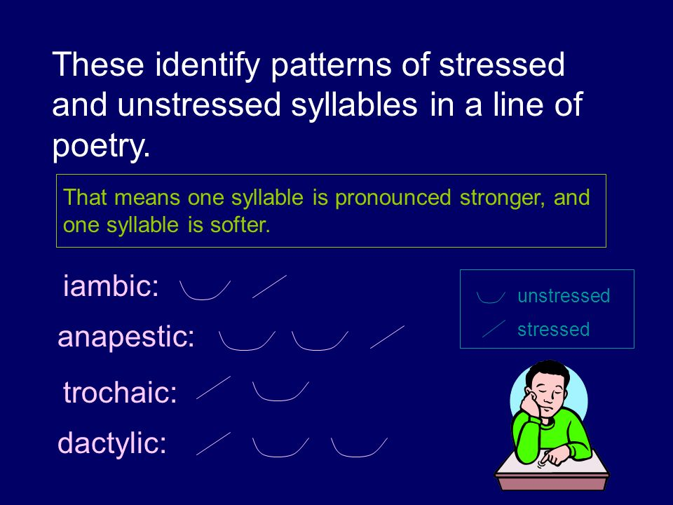 These identify patterns of stressed and unstressed syllables in a line of poetry.