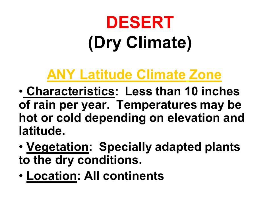ANY Latitude Climate Zone