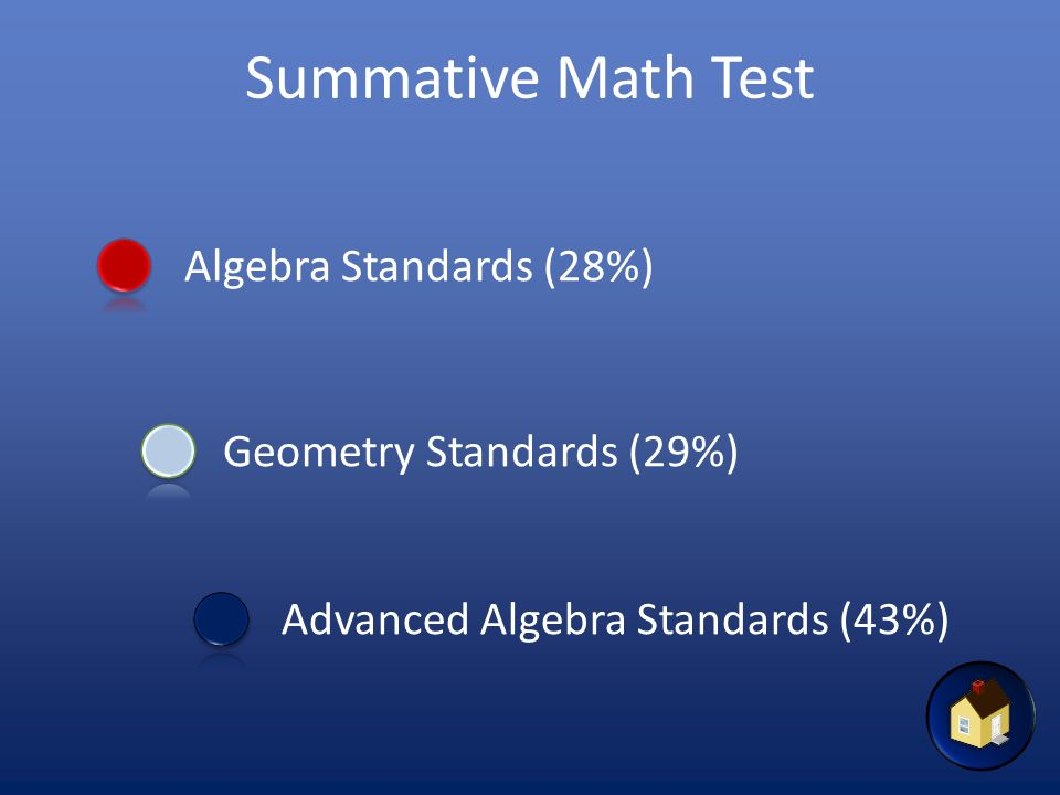 Summative Math Test Algebra Standards (28%) Geometry Standards (29%)