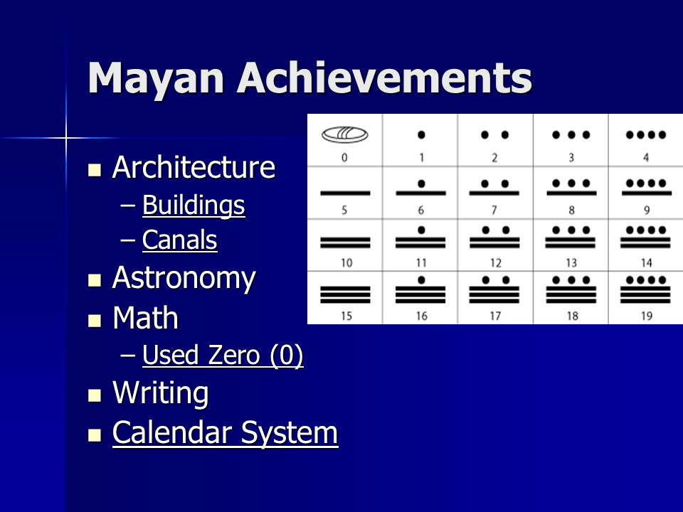 mayan architecture and astronomy - photo #34