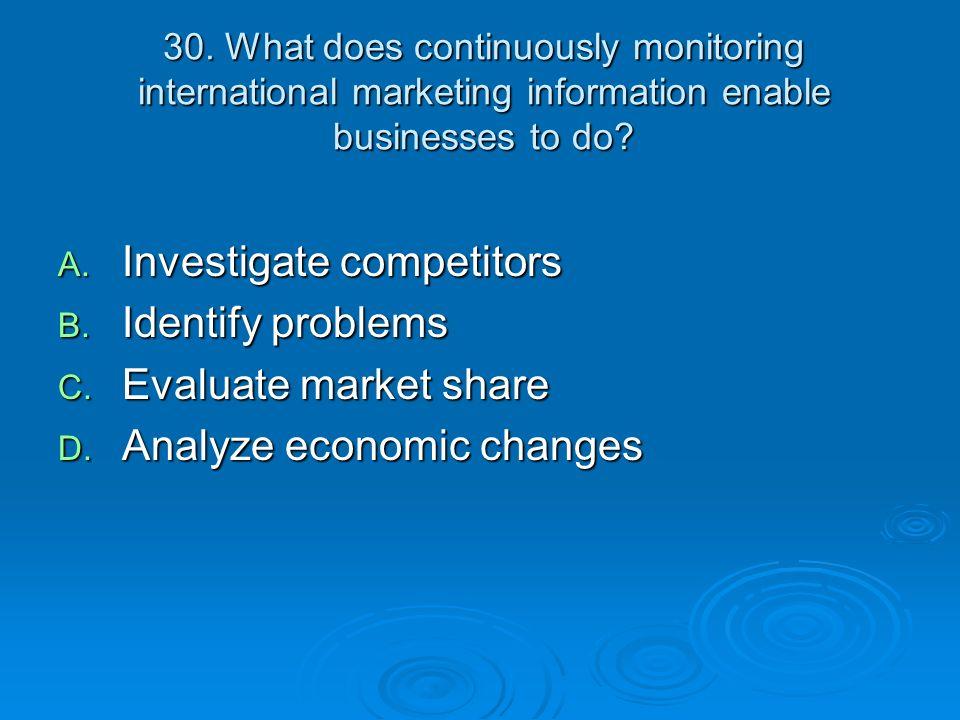 Investigate competitors Identify problems Evaluate market share