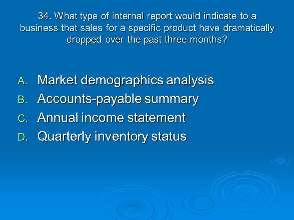 Market demographics analysis Accounts-payable summary