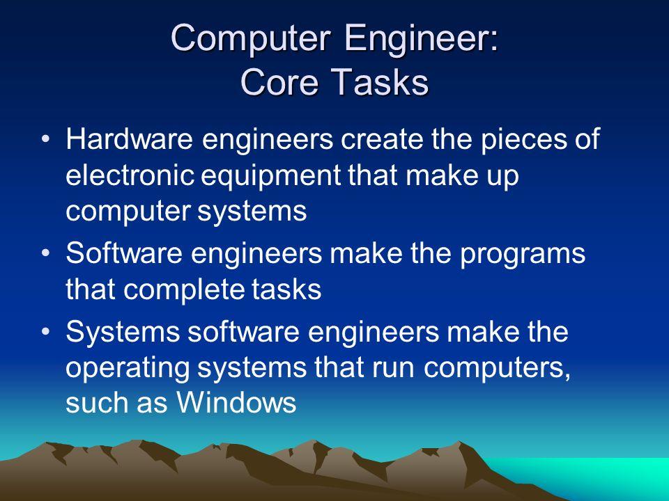Computer Engineer: Core Tasks