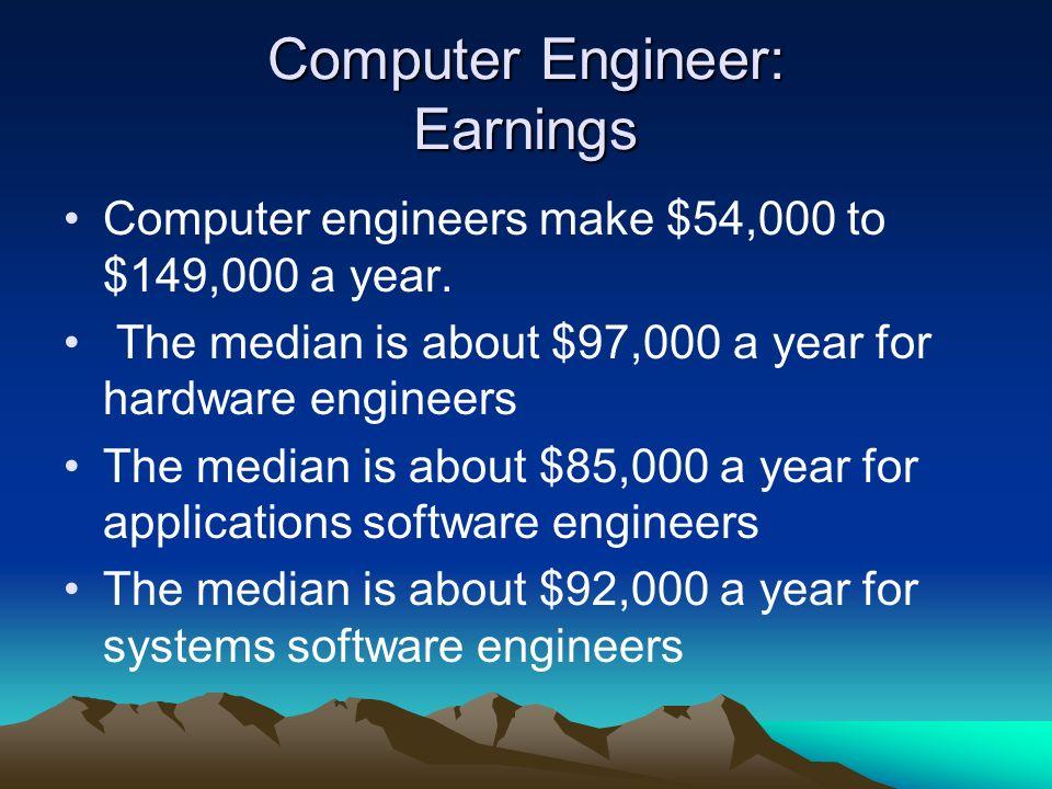 Computer Engineer: Earnings