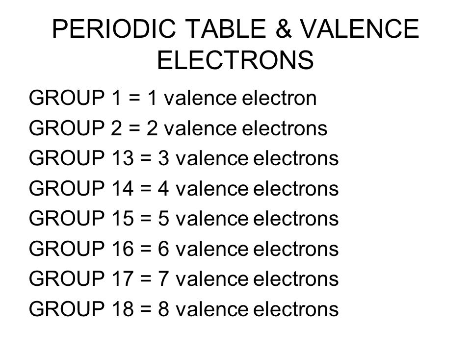 PERIODIC TABLE & VALENCE ELECTRONS