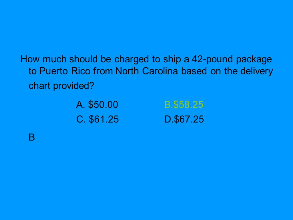 How much should be charged to ship a 42-pound package to Puerto Rico from North Carolina based on the delivery chart provided
