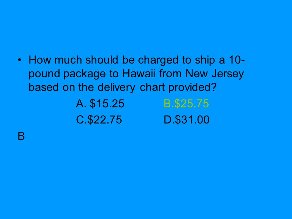 How much should be charged to ship a 10-pound package to Hawaii from New Jersey based on the delivery chart provided