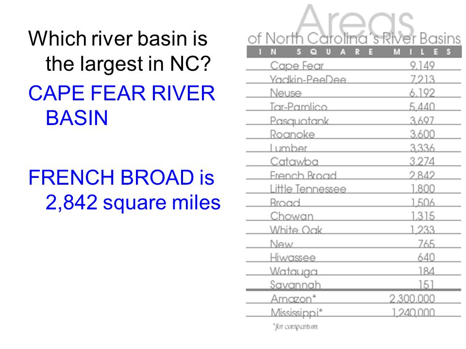 Which river basin is the largest in NC