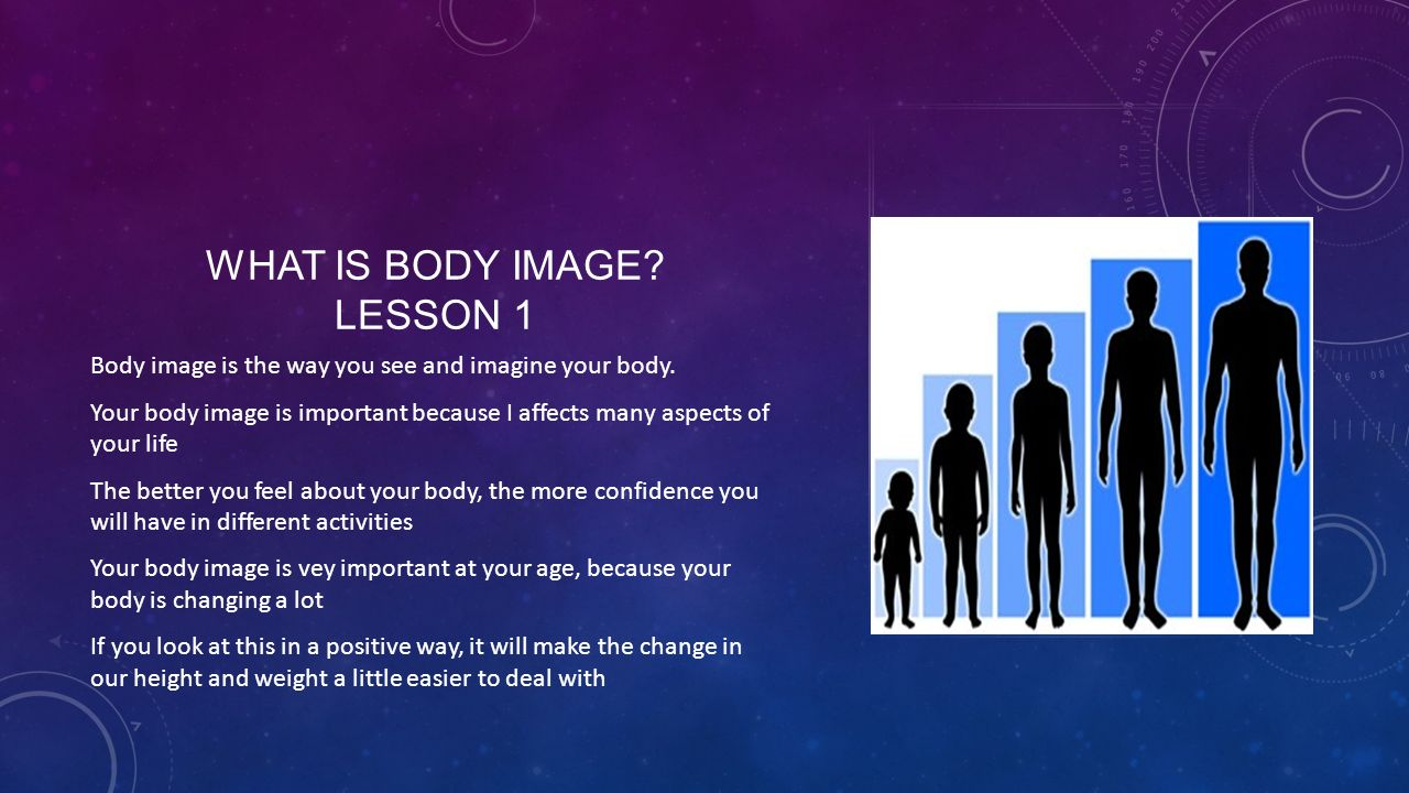 What is body image Lesson 1