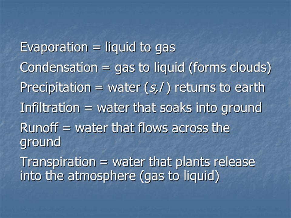 Evaporation = liquid to gas