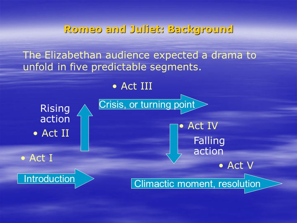 how is juliet introduced to the audience Description: juliet is one of the title characters in william shakespeare's tragedy   age, though she often seems timid to the audience because of her young age.