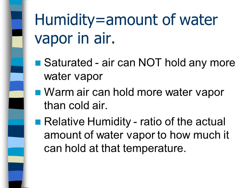 Humidity=amount of water vapor in air.