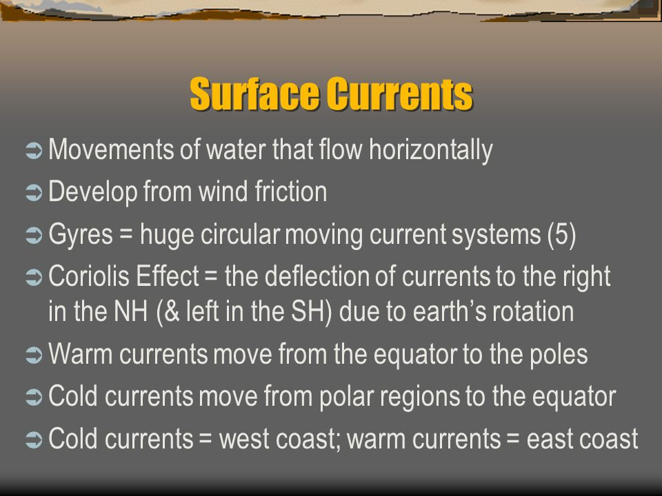 Surface Currents Movements of water that flow horizontally