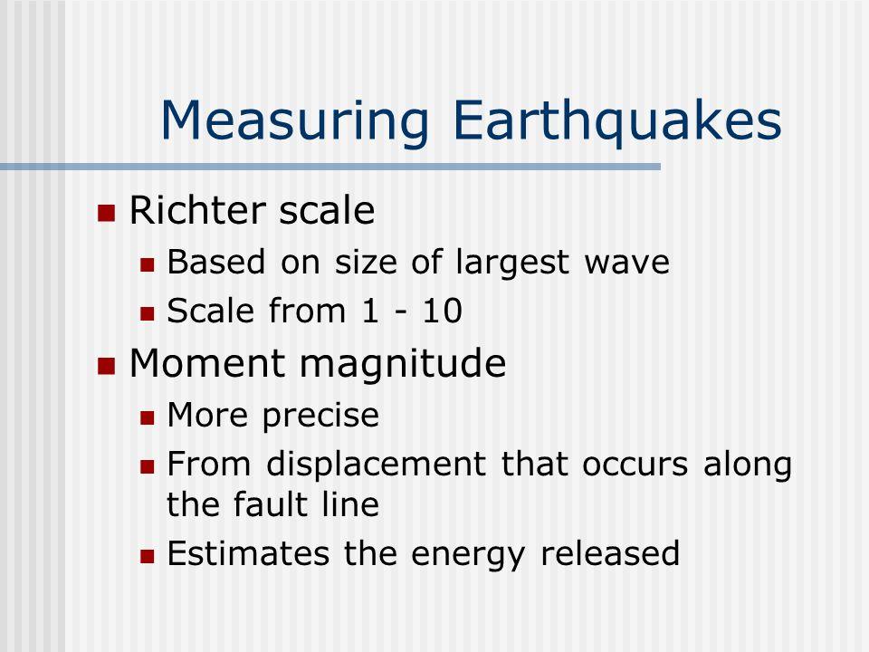 Measuring Earthquakes