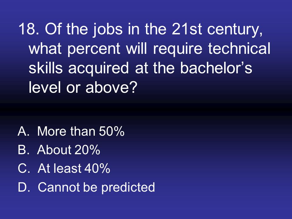 18. Of the jobs in the 21st century, what percent will require technical skills acquired at the bachelor's level or above