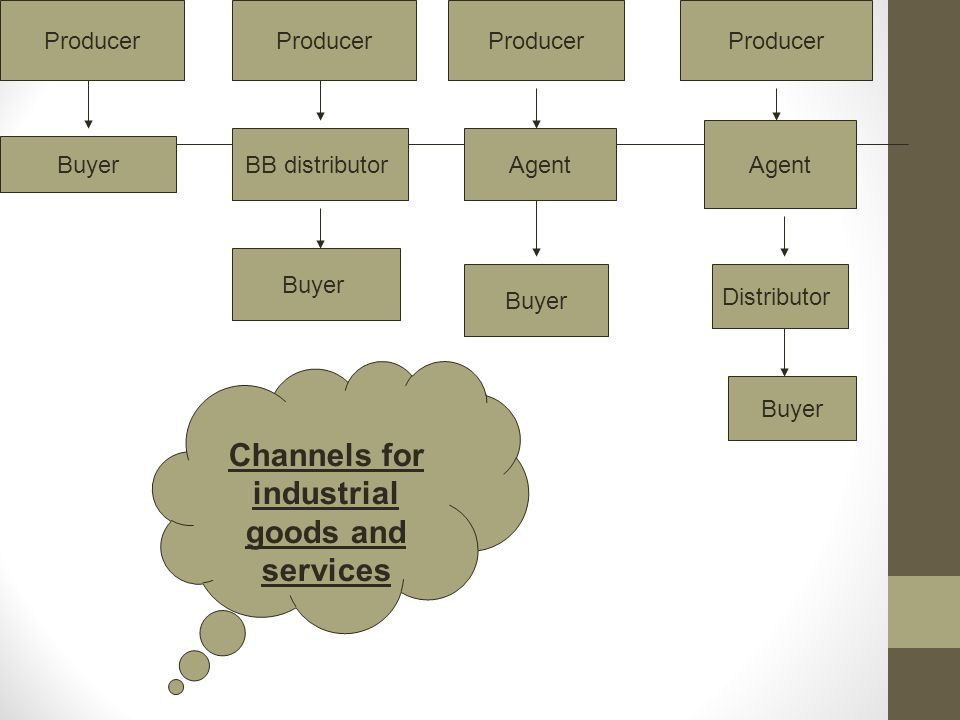 Channels for industrial goods and services