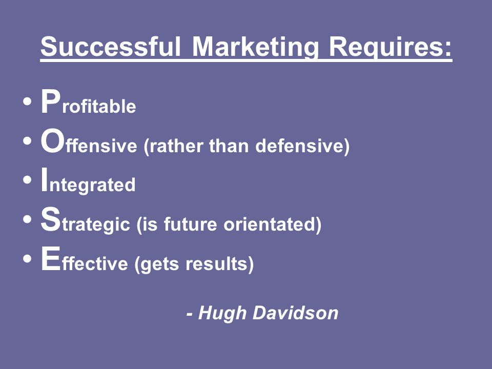Successful Marketing Requires: