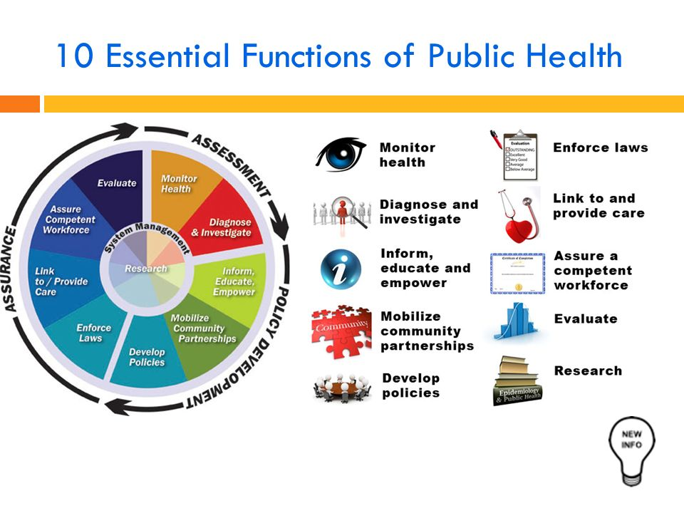 public health and community health The journal of community health, a peer-reviewed publication, offers original   pharma collection, proquest psychology database, proquest public health.