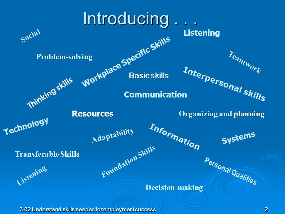 Introducing . . . Listening Social Problem-solving