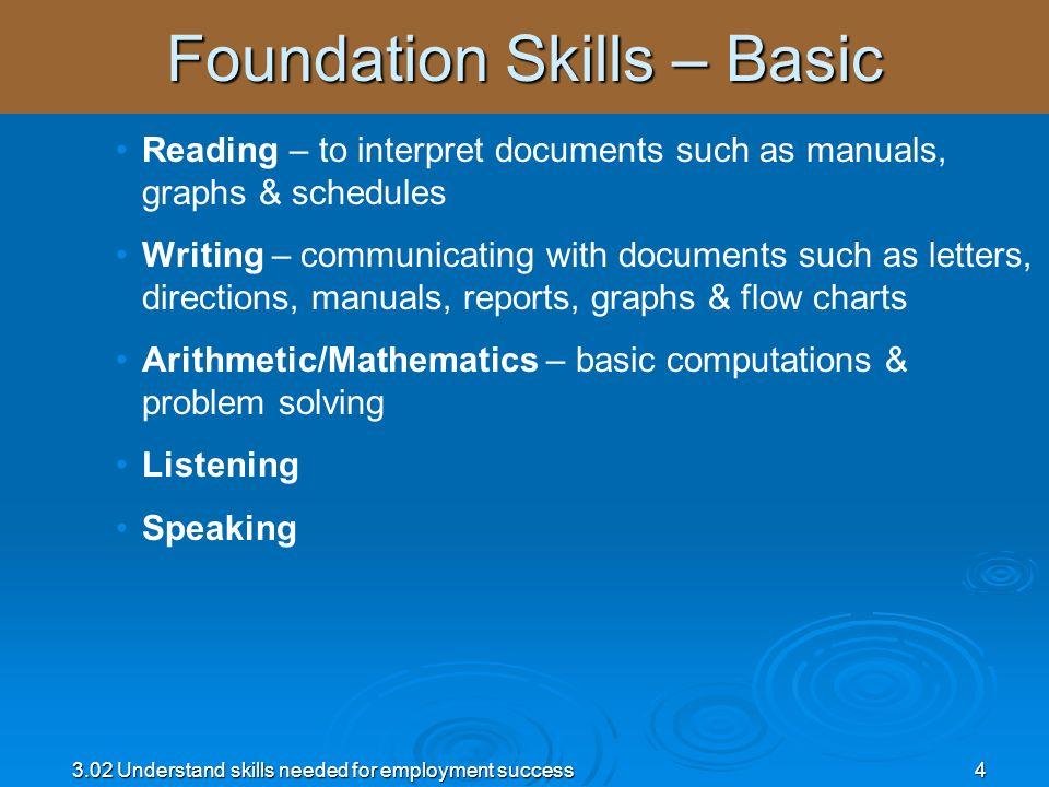 Foundation Skills – Basic