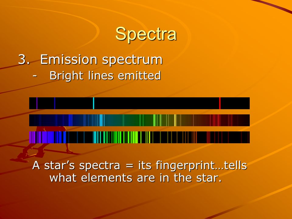 Spectra 3. Emission spectrum Bright lines emitted