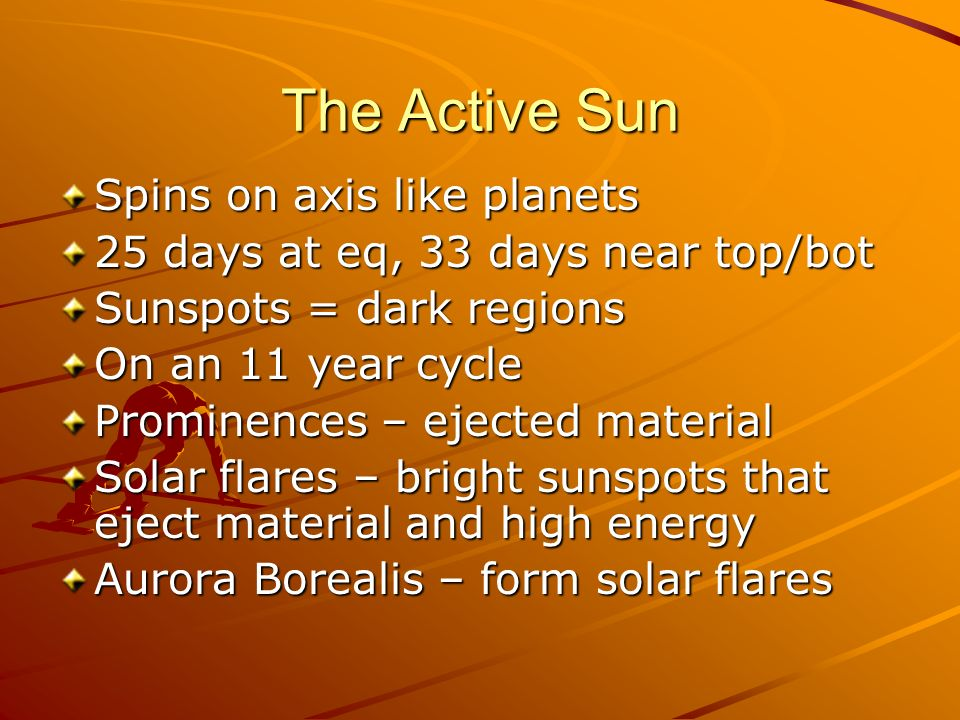 The Active Sun Spins on axis like planets