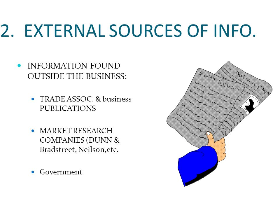 2. EXTERNAL SOURCES OF INFO.