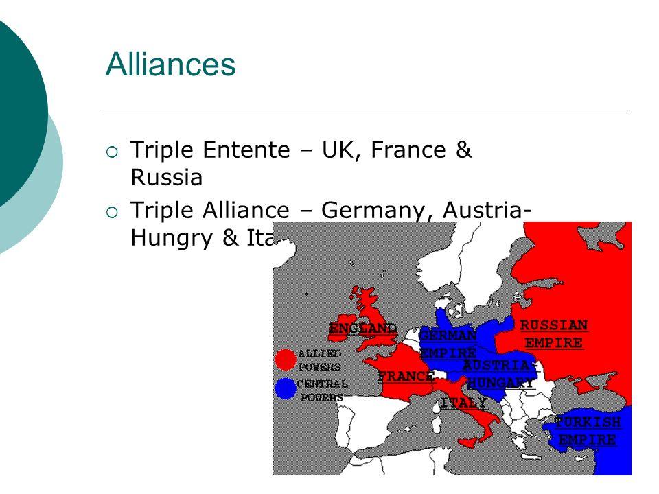 Alliances Triple Entente – UK, France & Russia