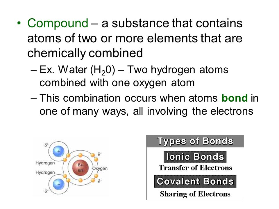 Compound – a substance that contains atoms of two or more elements that are chemically combined