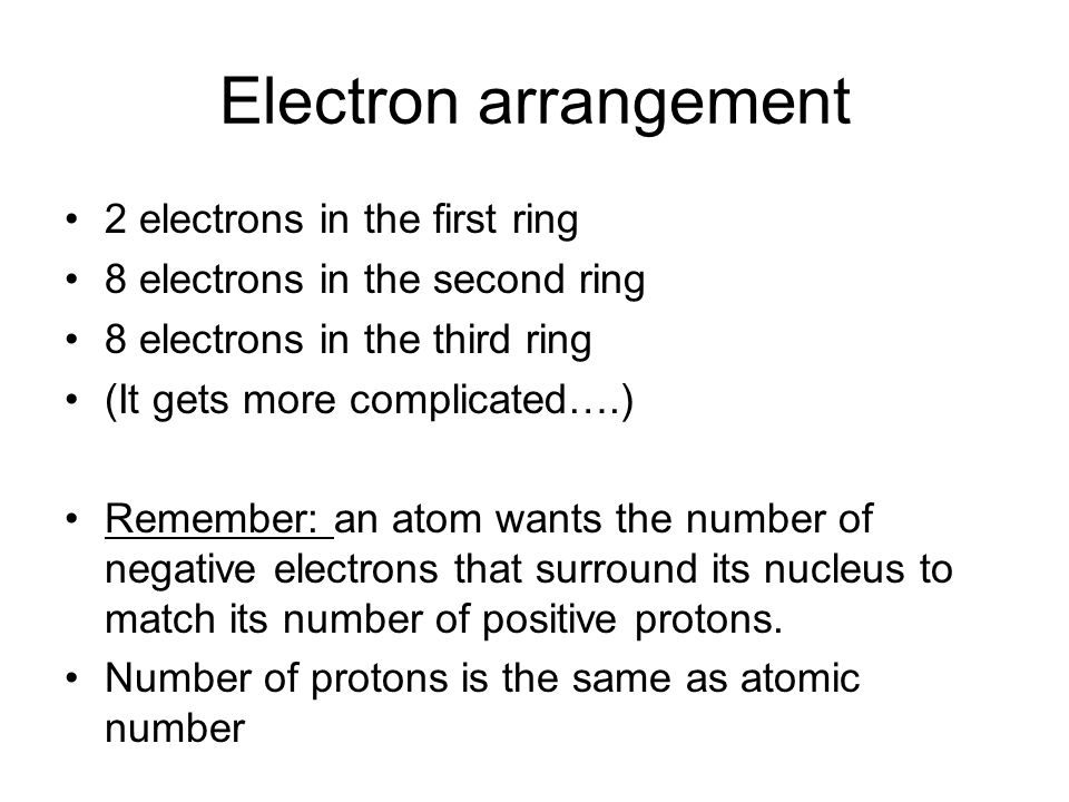 Electron arrangement 2 electrons in the first ring