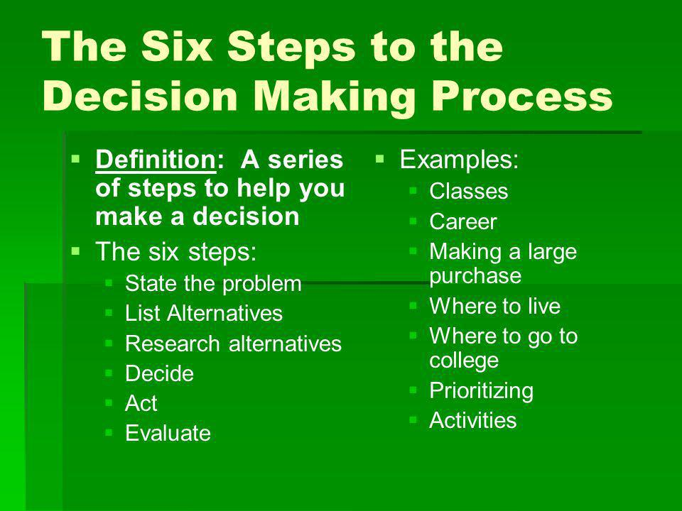 The Six Steps to the Decision Making Process
