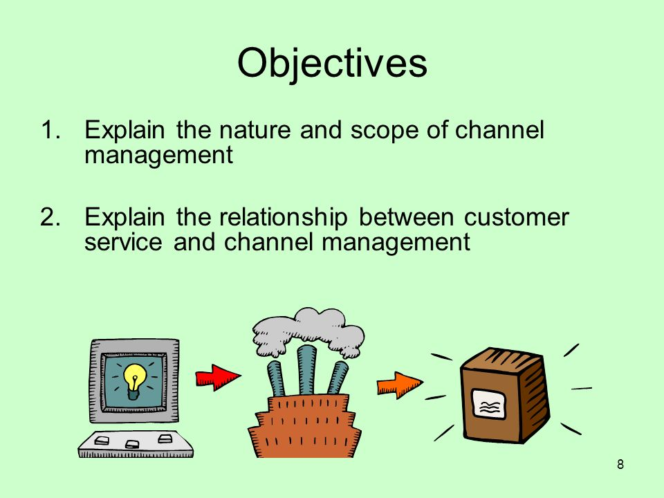 Objectives Explain the nature and scope of channel management