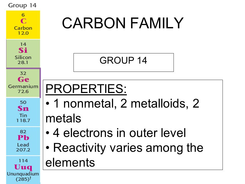 What Is Group 14 On The Periodic Table Called Periodic