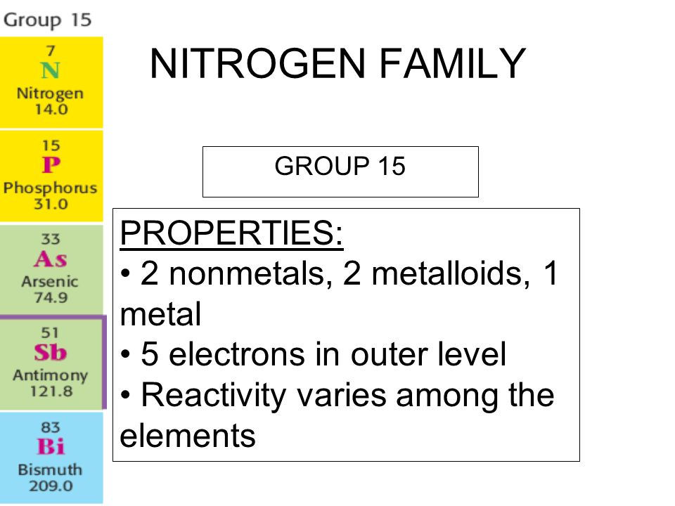 Nitrogen Group Properties 121