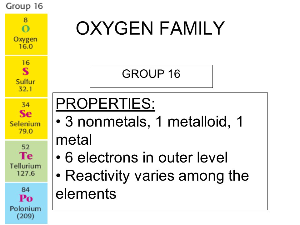 Periodic Table Oxygen Family Families On The Periodic Table Ppt