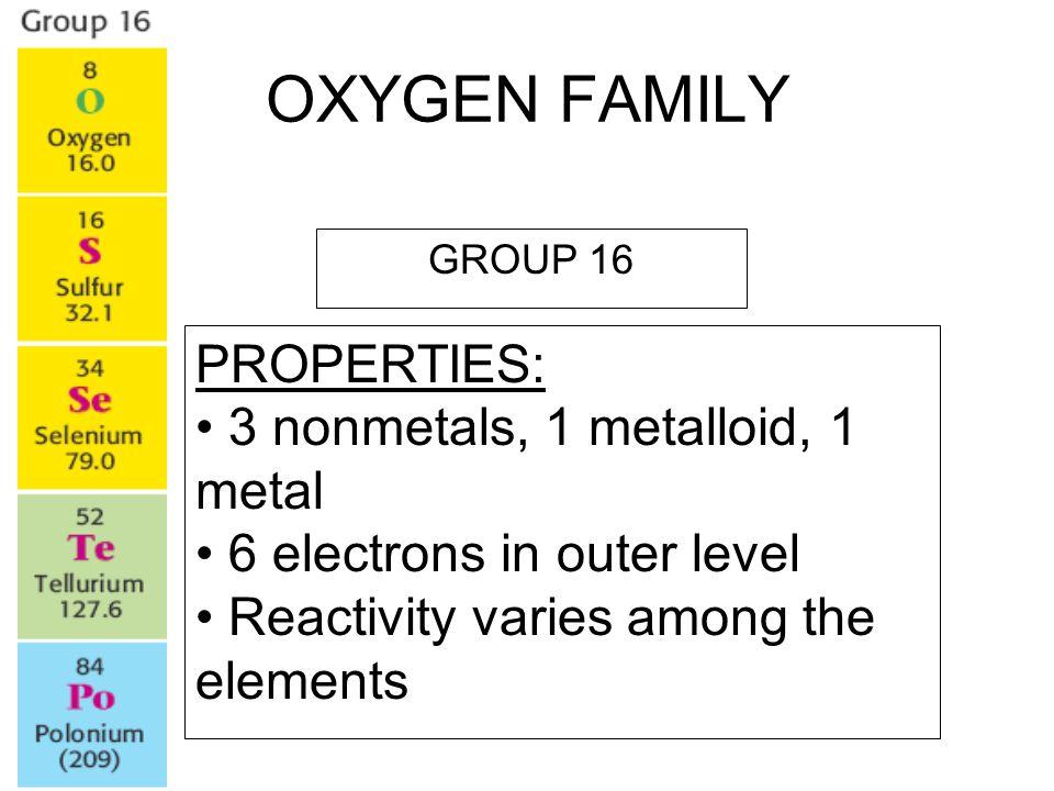 OXYGEN FAMILY PROPERTIES: 3 nonmetals, 1 metalloid, 1 metal