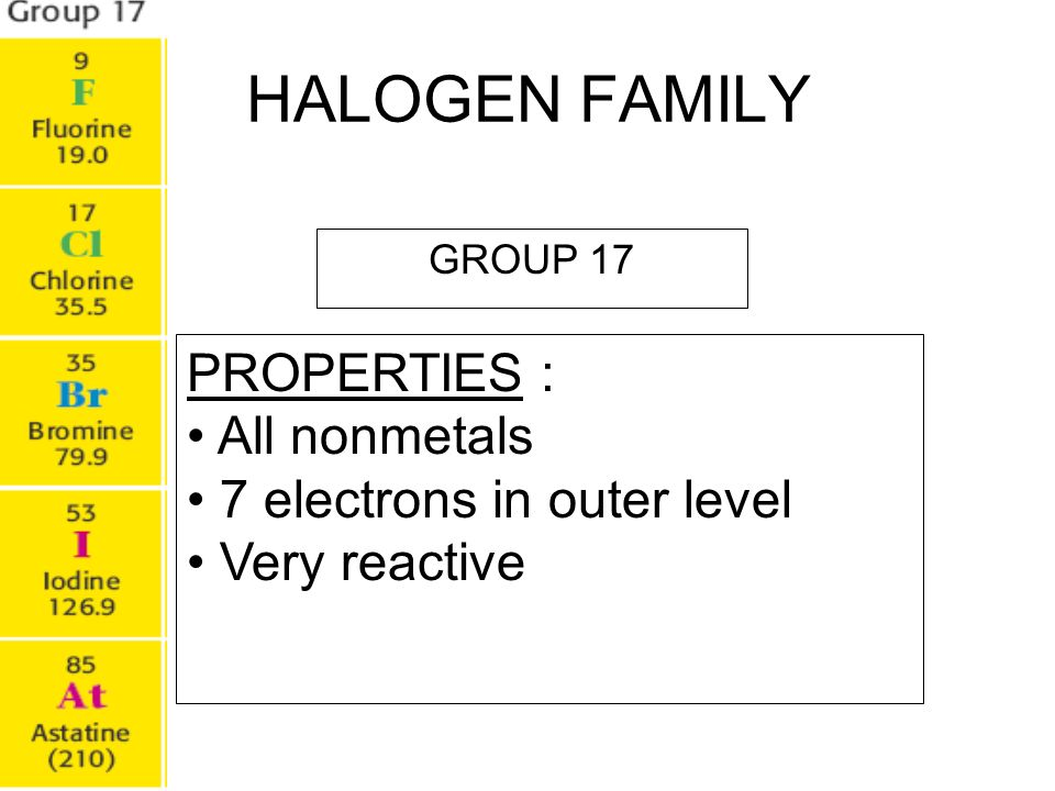 HALOGEN FAMILY PROPERTIES : All nonmetals 7 electrons in outer level