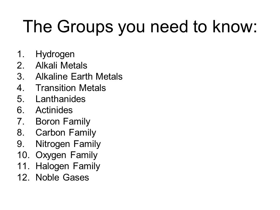 The Groups you need to know: