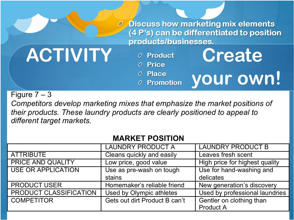 ACTIVITY Create your own!