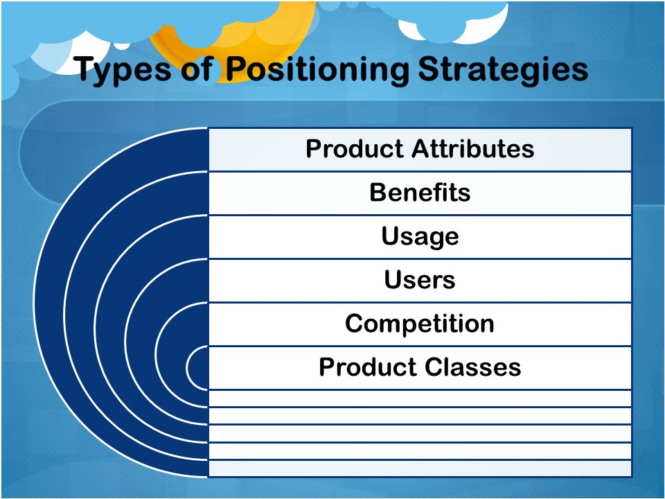 Types of Positioning Strategies