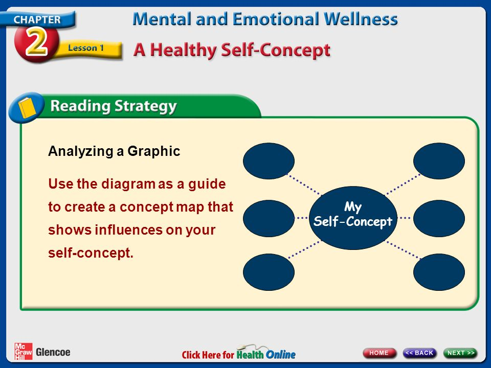 analyzing self concept Whether specific interest and self-concept related to the domains of statistics and   then we analyzed whether self-concept and interest increased during the.