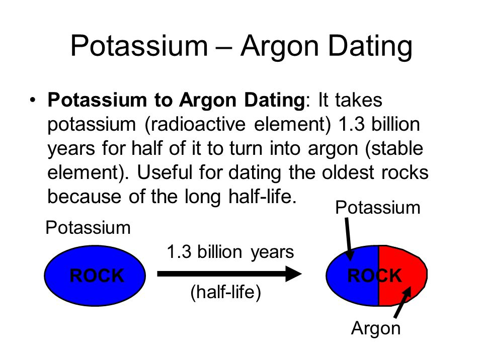 potassium argon dating problems for women